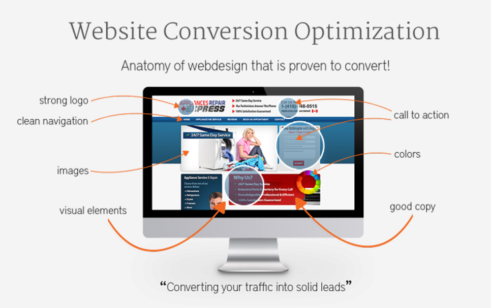 How Google Optimize A/B Testing Tool Helps in Increasing Website's Conversion Rate?