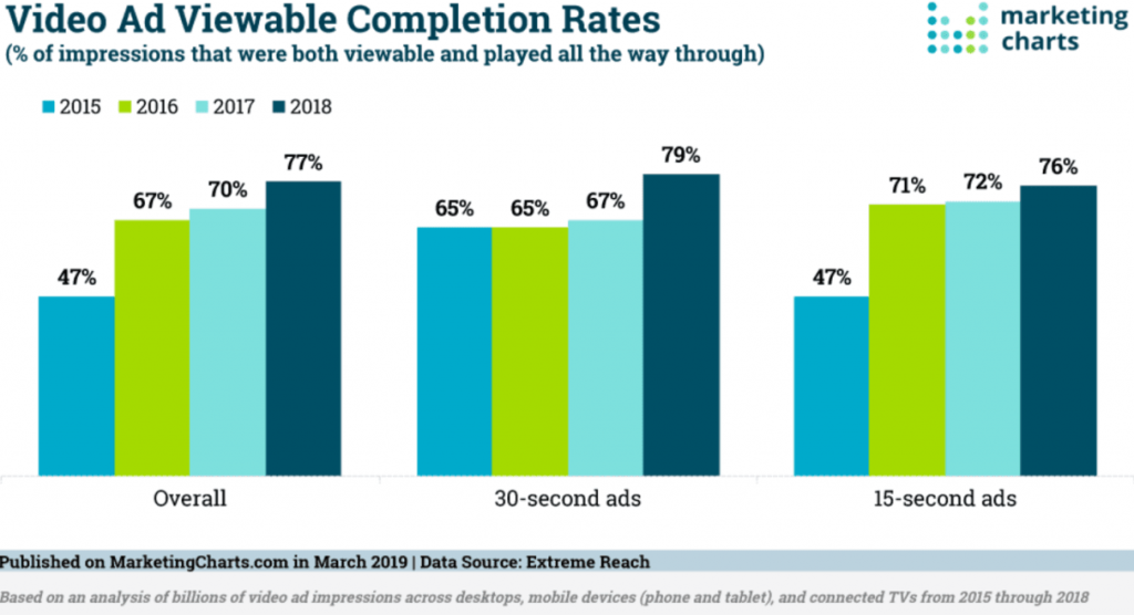 8.-video-content-consumption-is-rapidly-increasing-compressor