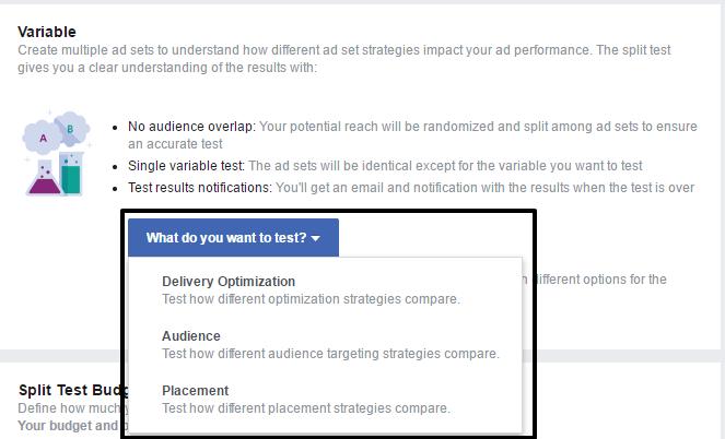 4 3 types of split testing in Facebook ads
