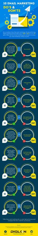 10_Do_s_and_Don_t_for_effective Email_Marketing