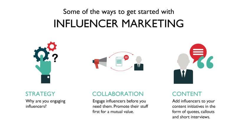 Making-Influencer-Marketing-Work-digital-vidya
