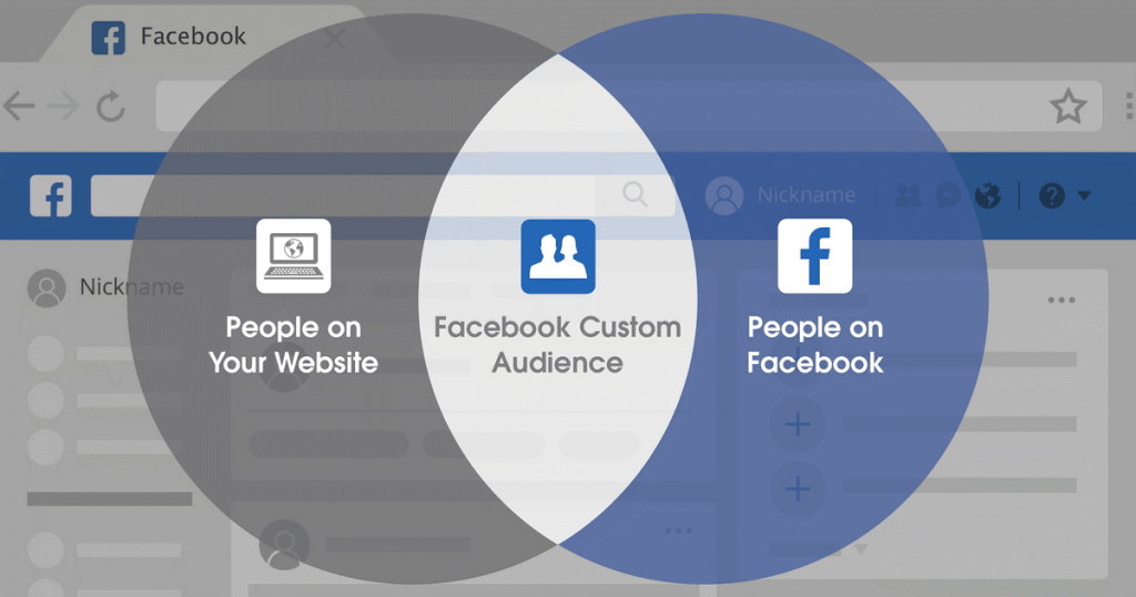 Guide] Facebook Offline Activity Custom Audience for Retargeting