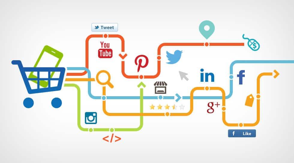 Blog-Ecommerce-Mobile-App-Marketing-Best-Practices