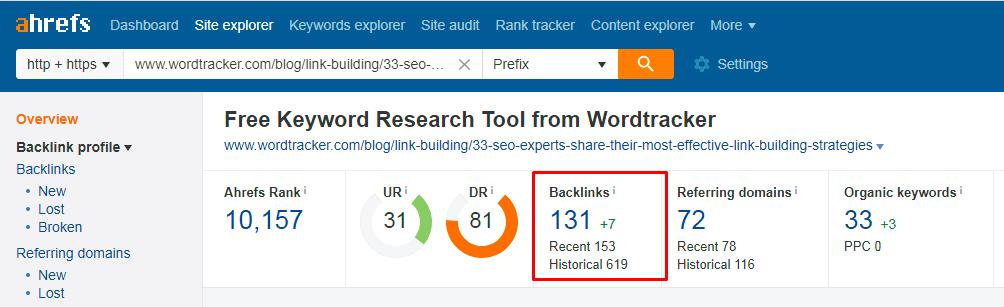 Expert Roundup Link building