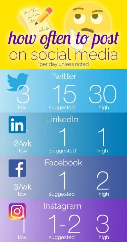 6-how-often-post-social-media-infographic