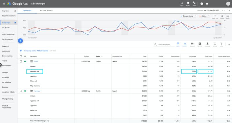 Ad-destination-reporting-app-deep-link-google-ads