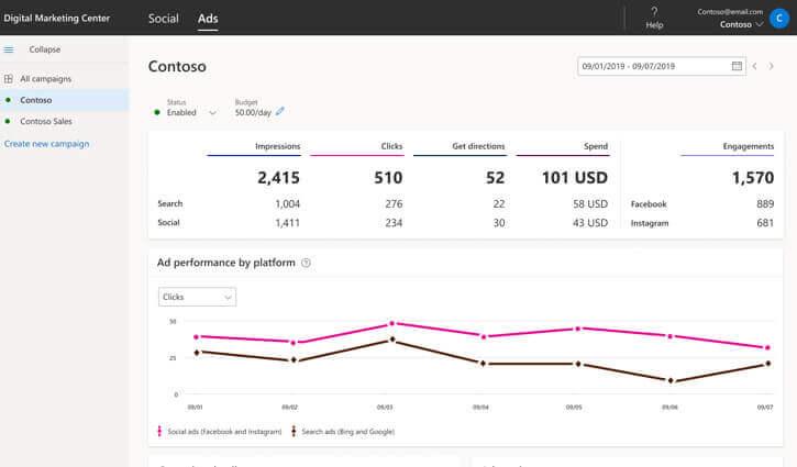 Microsoft-Digital-Marketing-Center-Dashboard