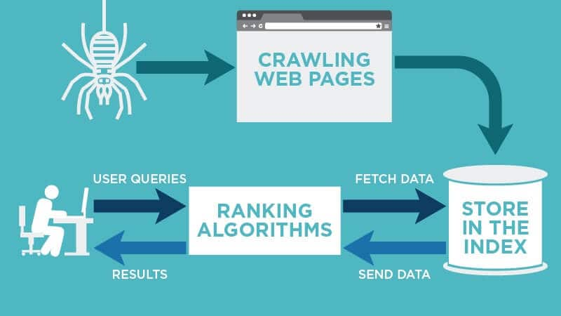 crawling-web-pages